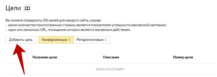 Как настроить цели в Яндекс Метрике – добавление цели