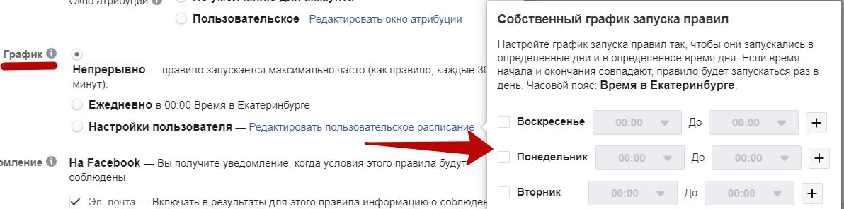 Автоматические правила Facebook – график