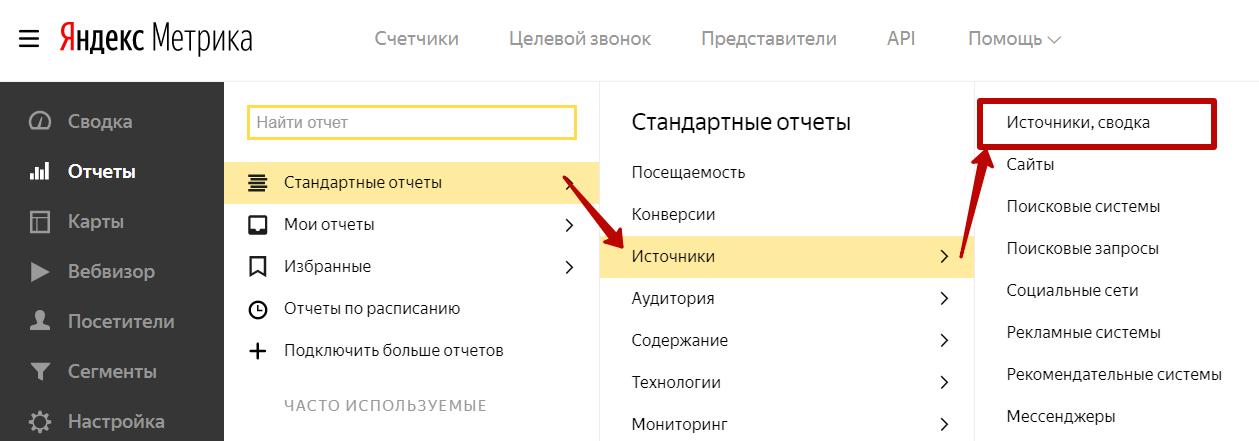 Анализ трафика в Яндекс.Метрике – источники, сводка