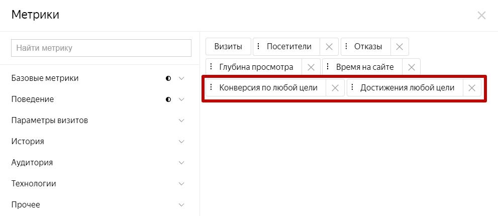 Анализ трафика в Яндекс.Метрике – добавление метрик по целям