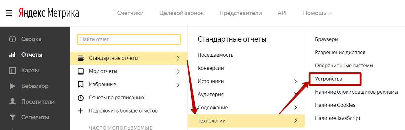 Анализ трафика в Яндекс.Метрике – устройства