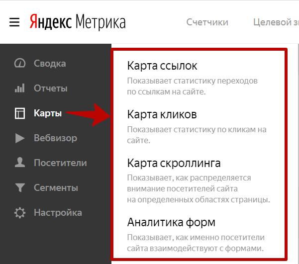Анализ трафика в Яндекс.Метрике – группа отчетов по поведению