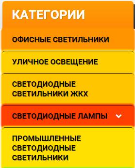 Анализ трафика в Яндекс.Метрике – карта ссылок