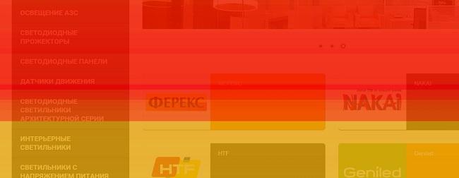 Анализ трафика в Яндекс.Метрике – карта скроллинга