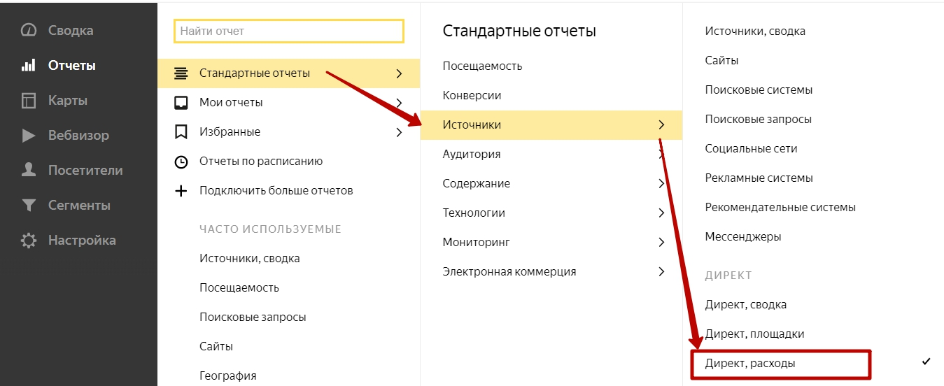 Анализ трафика в Яндекс.Метрике – Директ, расходы