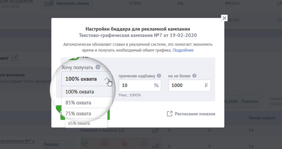 Управление ставками в Яндекс.Директе – настройка биддера Yagla