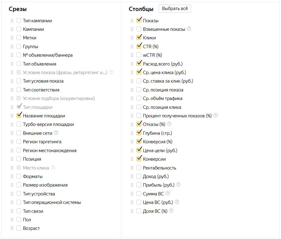 Как снизить стоимость заявки в Яндекс.Директе – отчет по площадкам