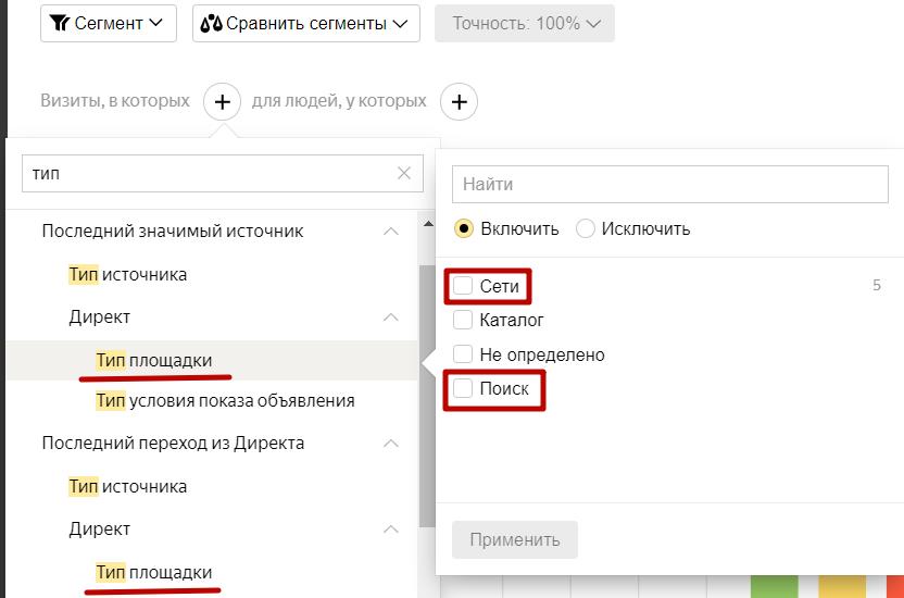 Как снизить стоимость заявки в Яндекс.Директе – фильтр по типу площадок