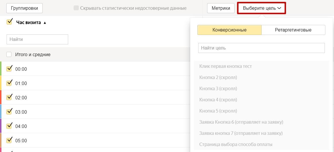 Как снизить стоимость заявки в Яндекс.Директе – выбор цели
