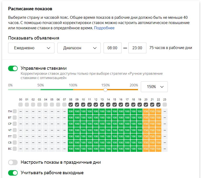 Как снизить стоимость заявки в Яндекс.Директе – корректировки по часам