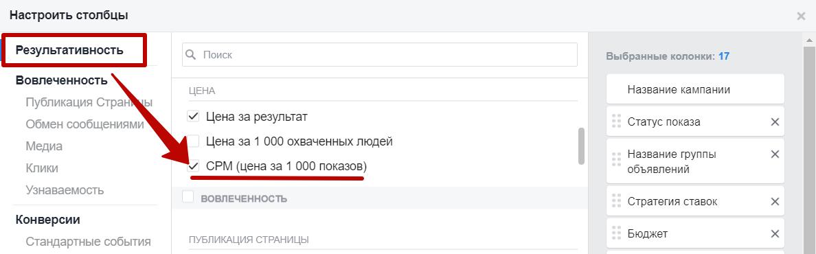 Метрики Facebook – CPM