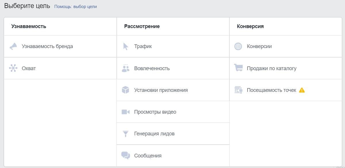 Метрики Facebook – выбор цели рекламной кампании