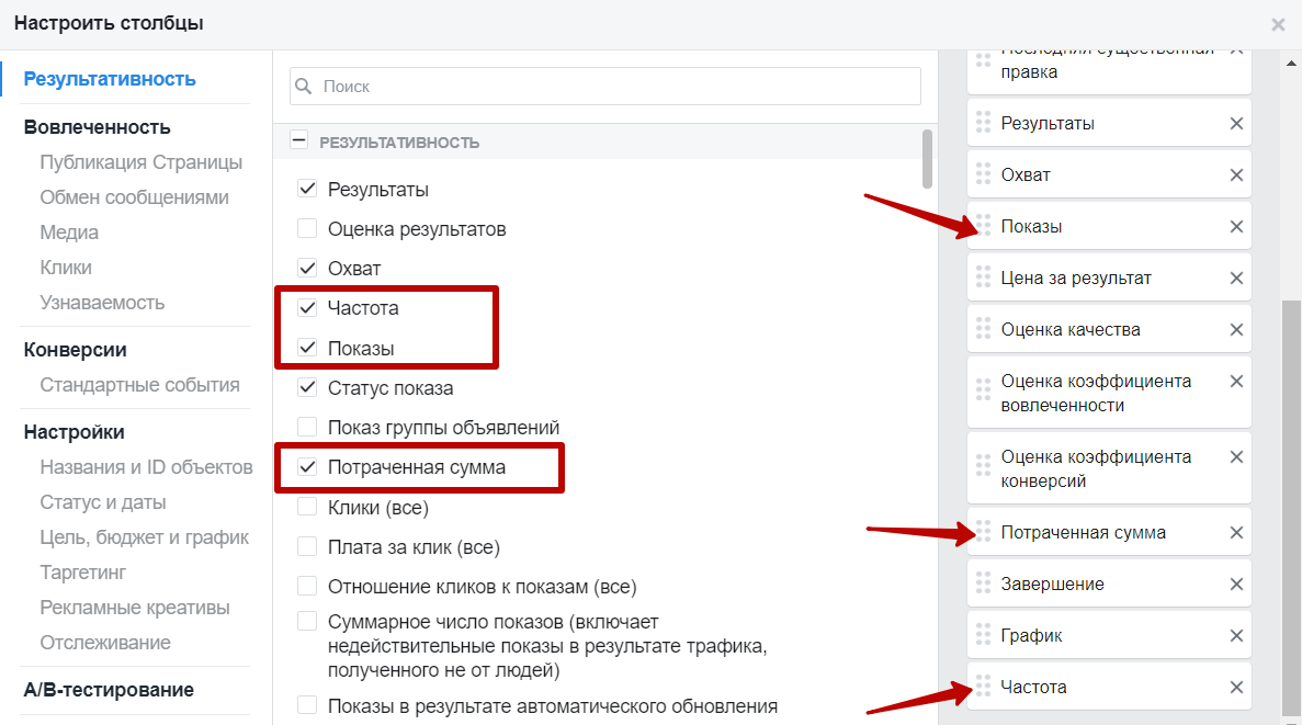 Метрики Facebook – показы, частота, потраченная сумма