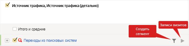 Яндекс Метрика 2.0 — быстрое создание сегментов