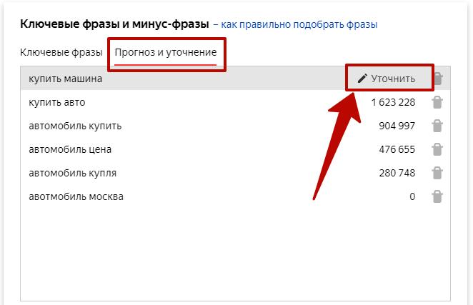 Список минус-слов – кнопка уточнения минус-фраз в Яндекс.Директе