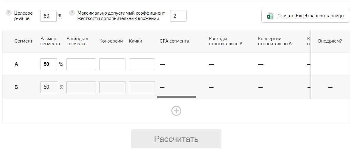 Эксперименты в Яндекс.Директе – калькулятор достоверности