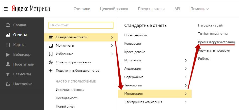 Аудит сайта – время загрузки страниц в Яндекс.Метрике