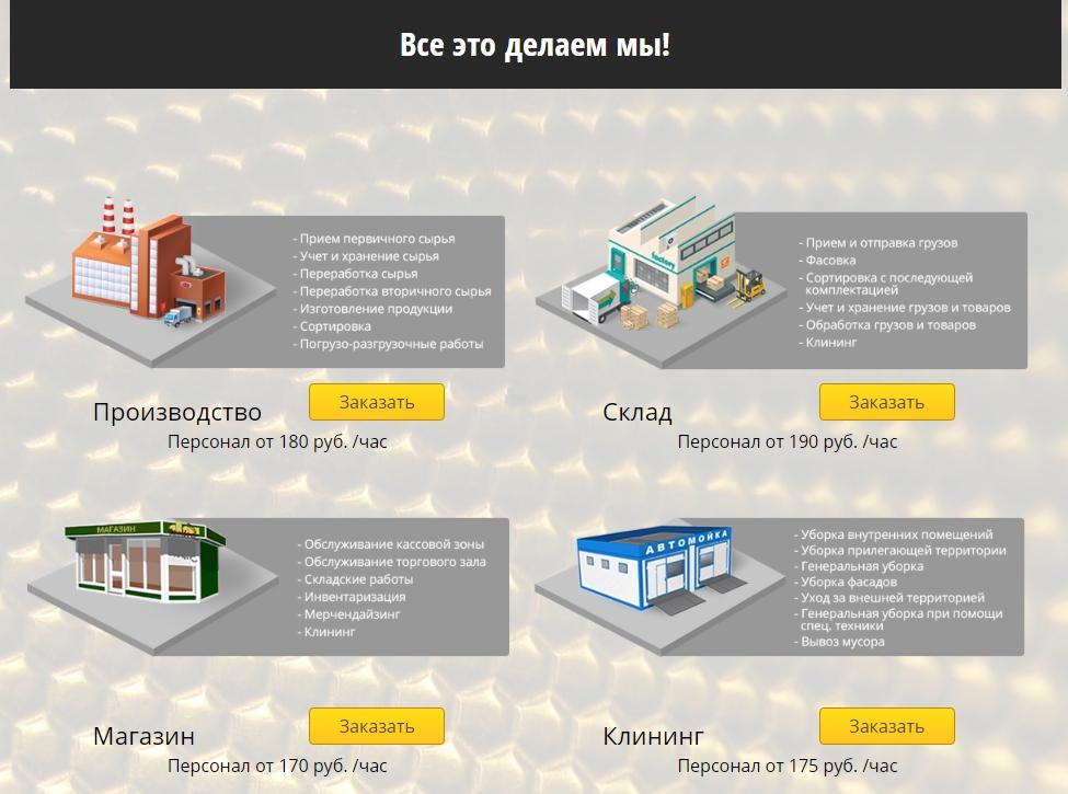 Аудит сайта – кейс по аутсорсингу, услуги