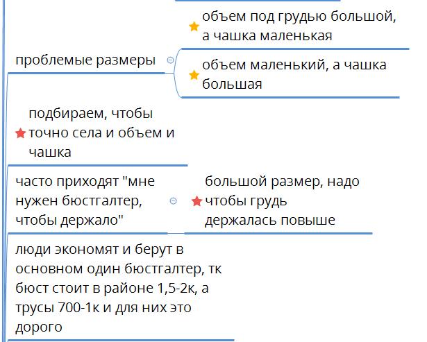 Фрагмент клиентского брифа при проведении маркетингового анализа аудитории