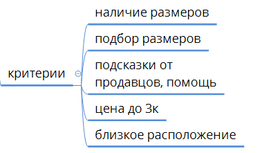 Критерии целевой аудитории при выборе продукта