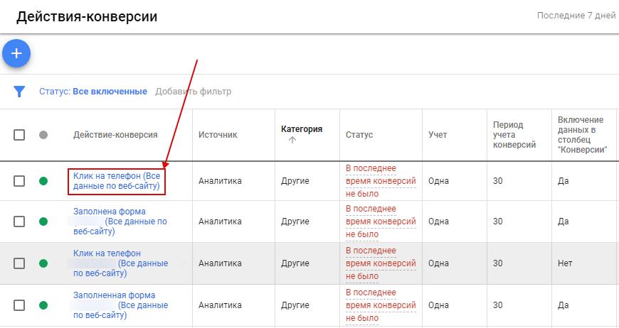 Автостратегии Google Ads – открытие параметров действия-конверсии