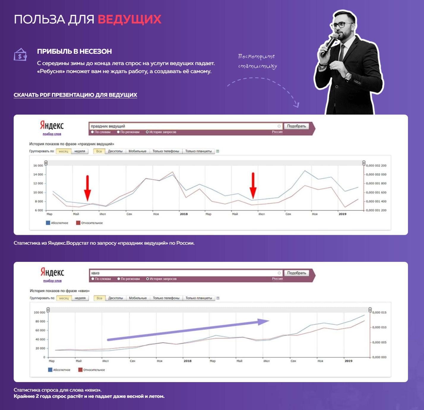 Как вызвать доверие на сайте – пример иллюстрации экономической выгоды