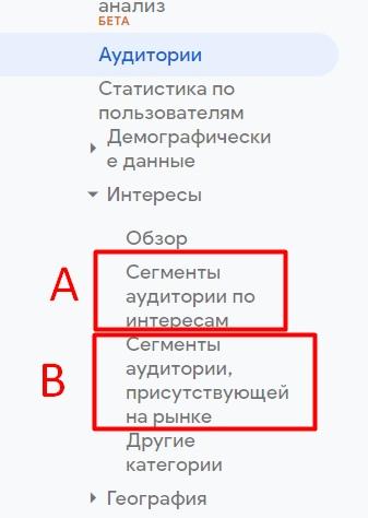Правильная схема рекламы в КМС Google – аналогичные аудитории в Google Аналитике