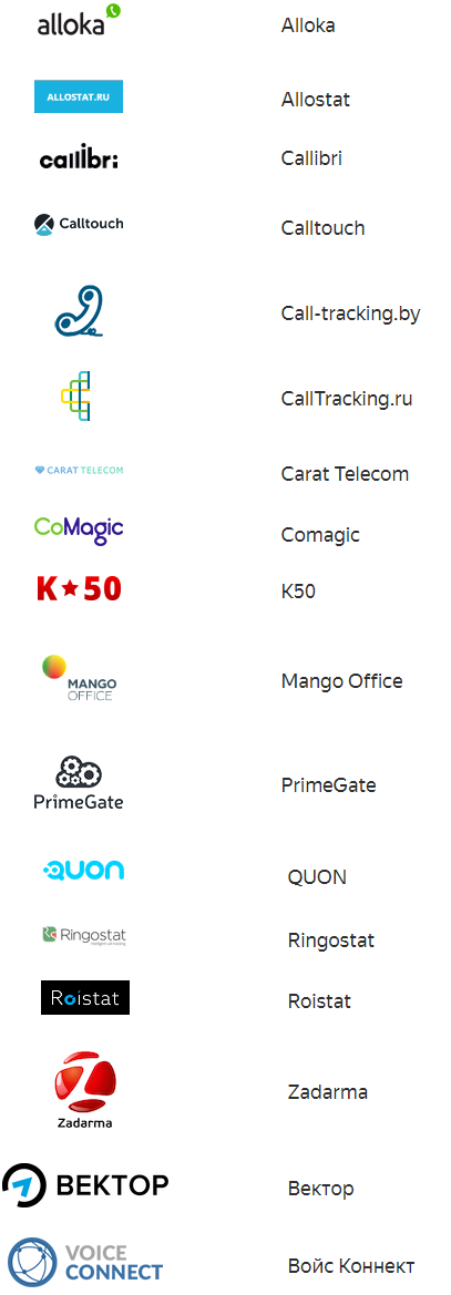 Аналитика звонков в Яндекс.Директе – список сервисов, интегрированных с Метрикой