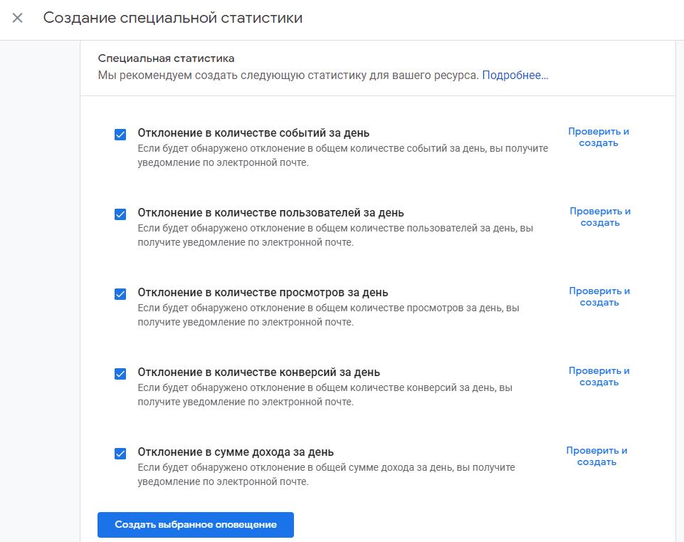 Google Analytics 4 – шаблоны оповещений