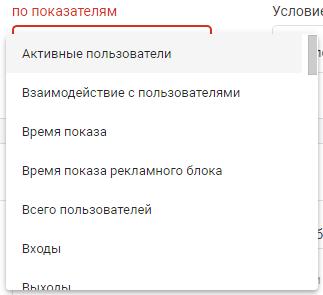 Google Analytics 4 – настройка показателя для оповещений
