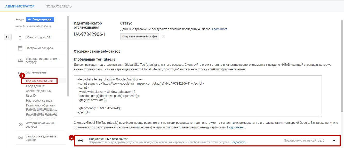 Google Analytics 4 – подключенные теги сайтов