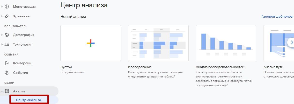 Google Analytics 4 – центр анализа