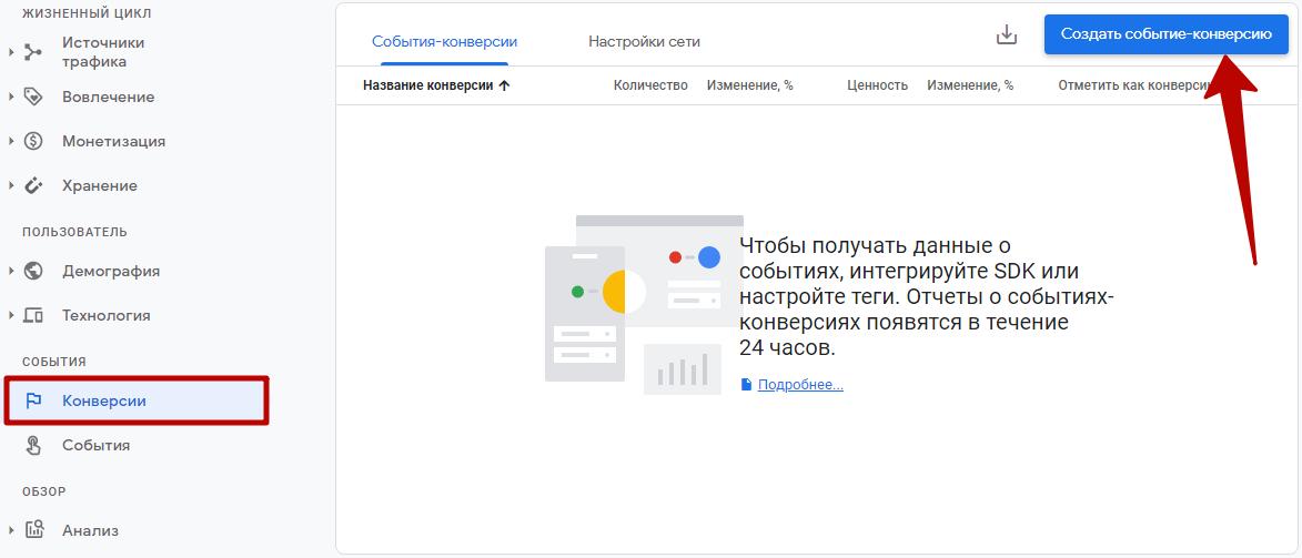 Google Analytics 4 – создание события-конверсии