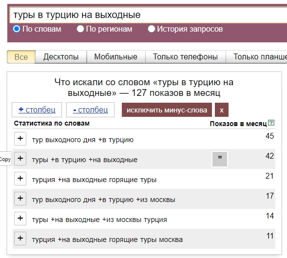 """Яндекс.Директ в туризме – состав базиса """"Туры в Турцию на выходные"""""""