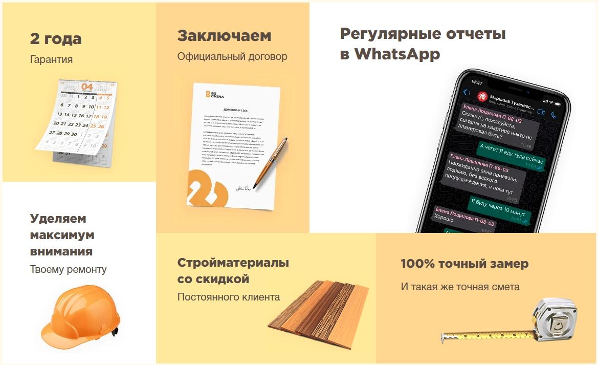 Конверсионный лендинг – инфографика по продукту