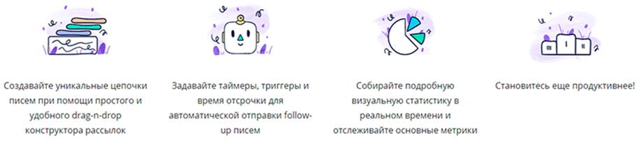 Возможности сервиса Snov.io