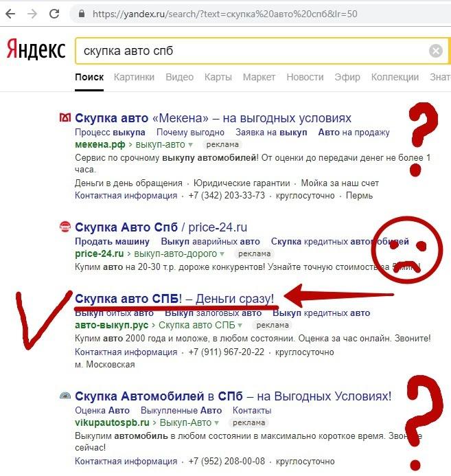 Секреты Яндекс.Директ, объявления по скупке авто