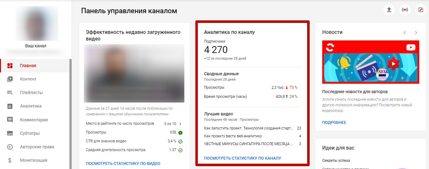 YouTube Аналитика – панель управления каналом