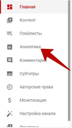YouTube Аналитика – переход в Аналитику