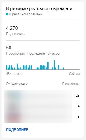 YouTube Аналитика – отчет по действиям в реальном времени