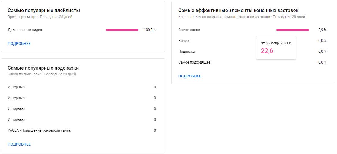 YouTube Аналитика – отчет по популярным плейлистам. подсказкам и эффективным элементам заставок