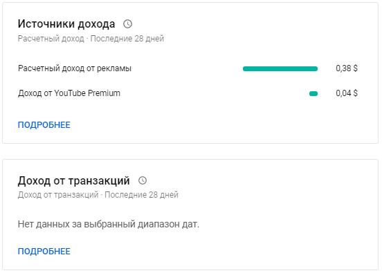 YouTube Аналитика – источники дохода и доход от транзакций