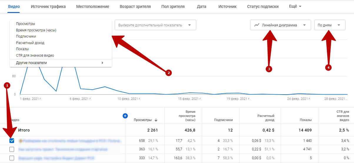 YouTube Аналитика – настройка отчета в расширенном режиме