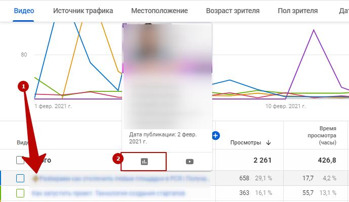 YouTube Аналитика – кнопка статистики по отдельному видео