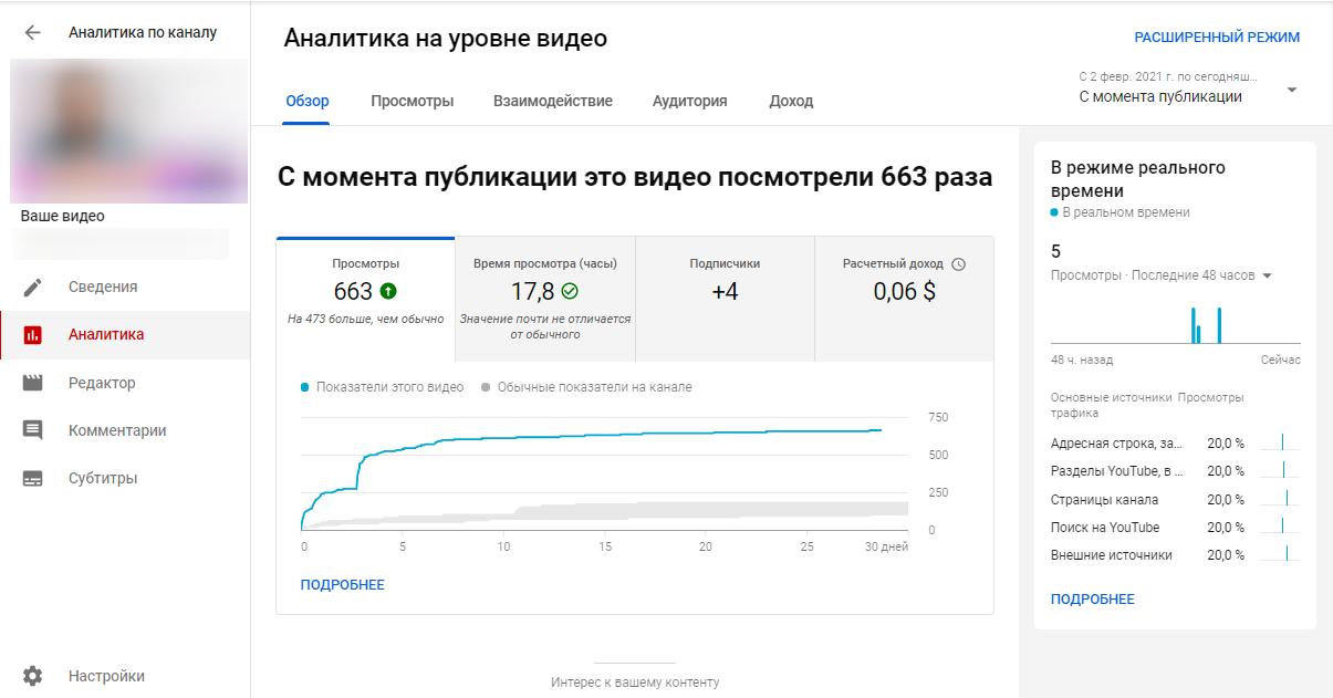 YouTube Аналитика – аналитика на уровне видео