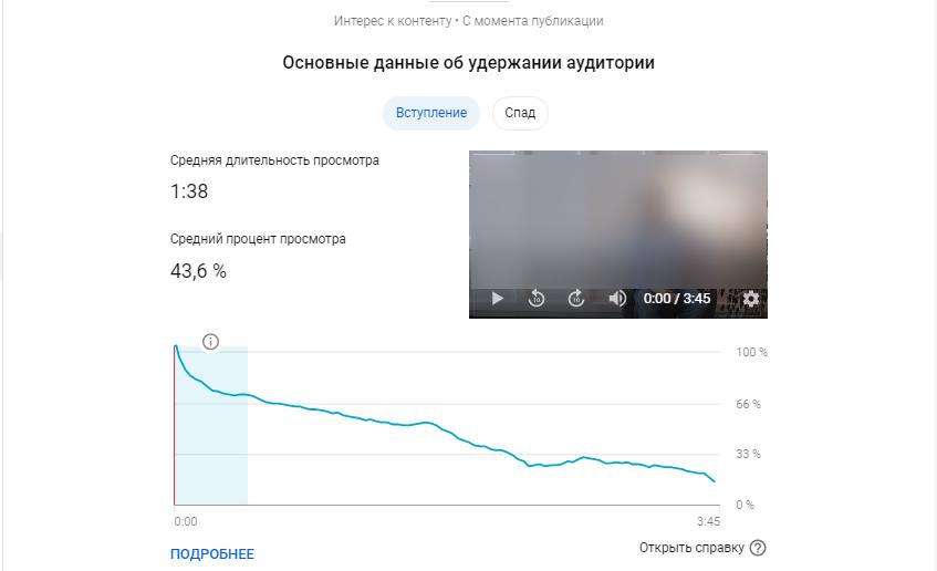 YouTube Аналитика – основные данные об удержании аудитории