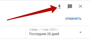 YouTube Аналитика – кнопка экспорта отчета