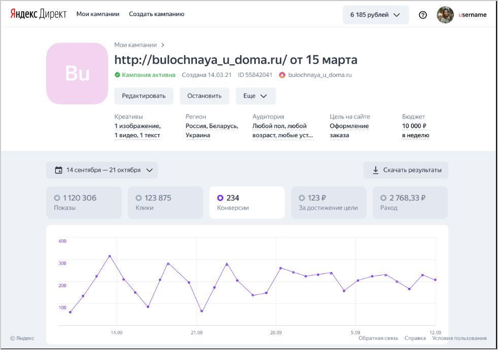 Статистика в Мастере кампаний Яндекс.Директ