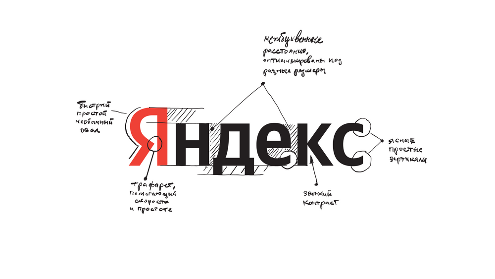 Прототип нового лого Яндекса