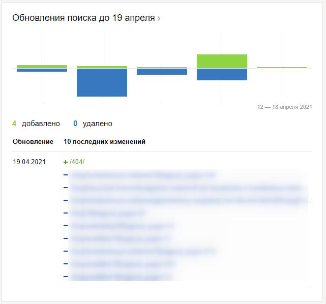 Яндекс Вебмастер – обновления поиска